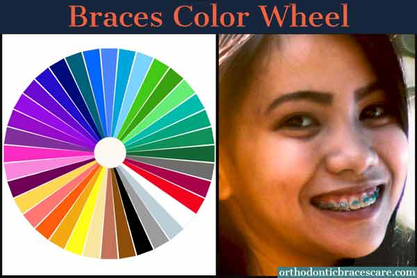 Braces color wheel and picker